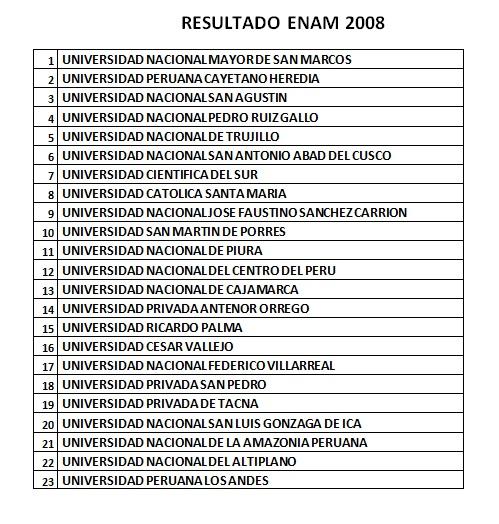 ENAM_2008_TCP