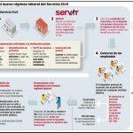 TeCuentoPeru_Servicio_Civil
