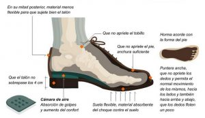 TCP-zapatos adecuados salud-0001