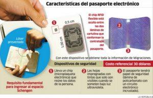 TeCuentoPeru-PasaporteBiometricoPeru-3
