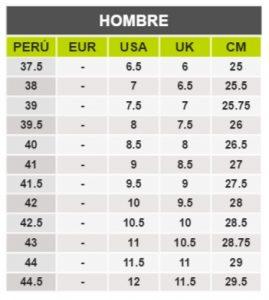 TeCuentoPeru-ADIDAS HOMBRE -Tallas Peru-EU-UE