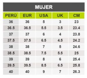 TeCuentoPeru-CAT MUJER -Tallas Peru-EU-UE