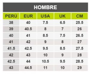 TeCuentoPeru-PUMA HOMBRE -Tallas Peru-EU-UE