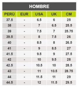 TeCuentoPeru-REEBOK HOMBRE -Tallas Peru-EU-UE