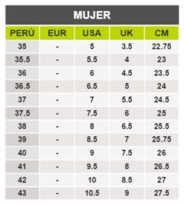 TeCuentoPeru-REEBOK MUJER -Tallas Peru-EU-UE
