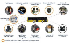 Alimentador Metropolitano_1